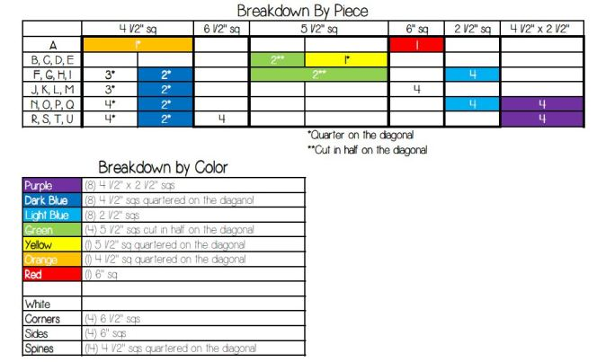 color-breakdown-sococharms